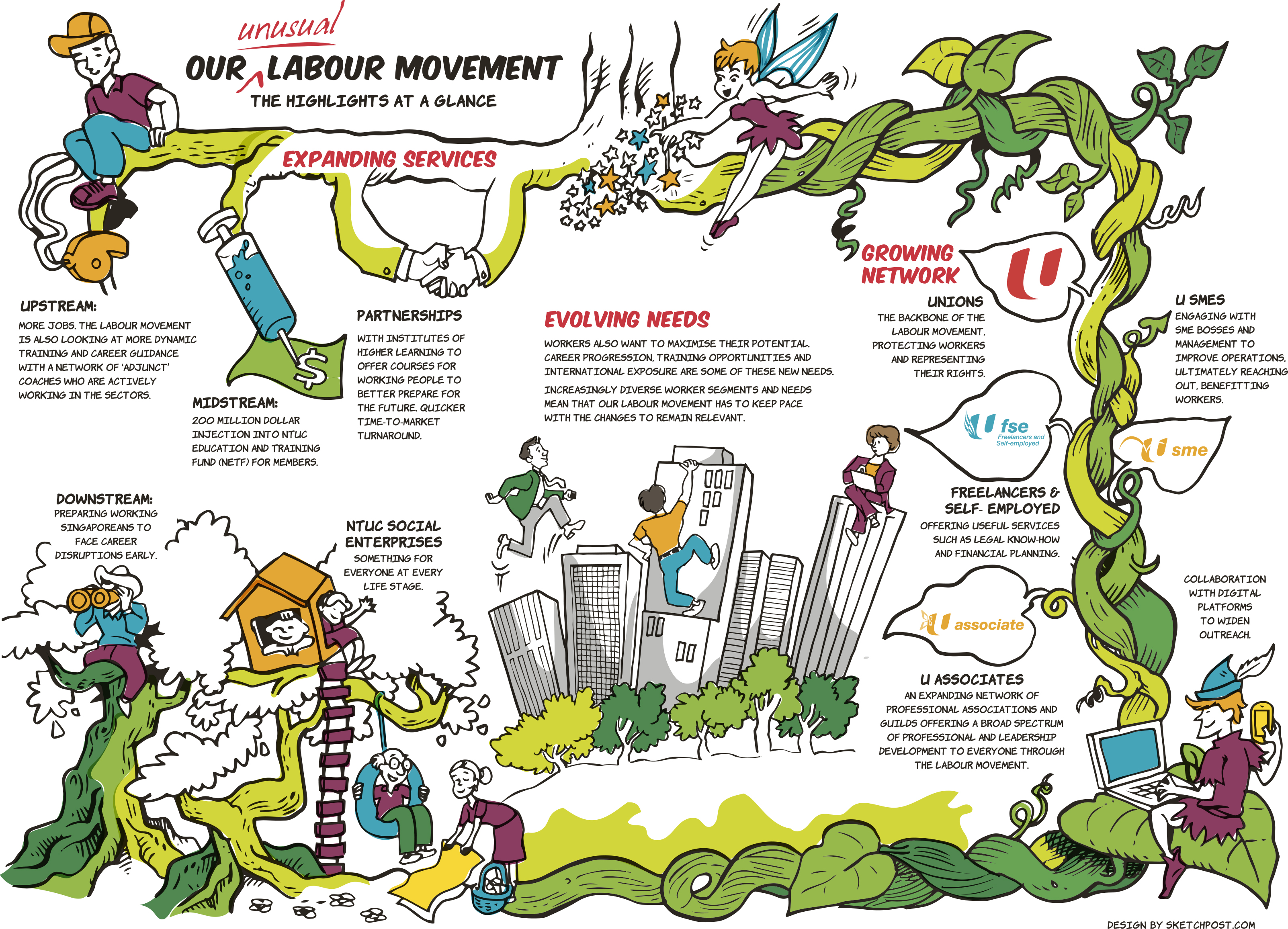 NTUC Infographic Unusual Labour Movement-2-outline