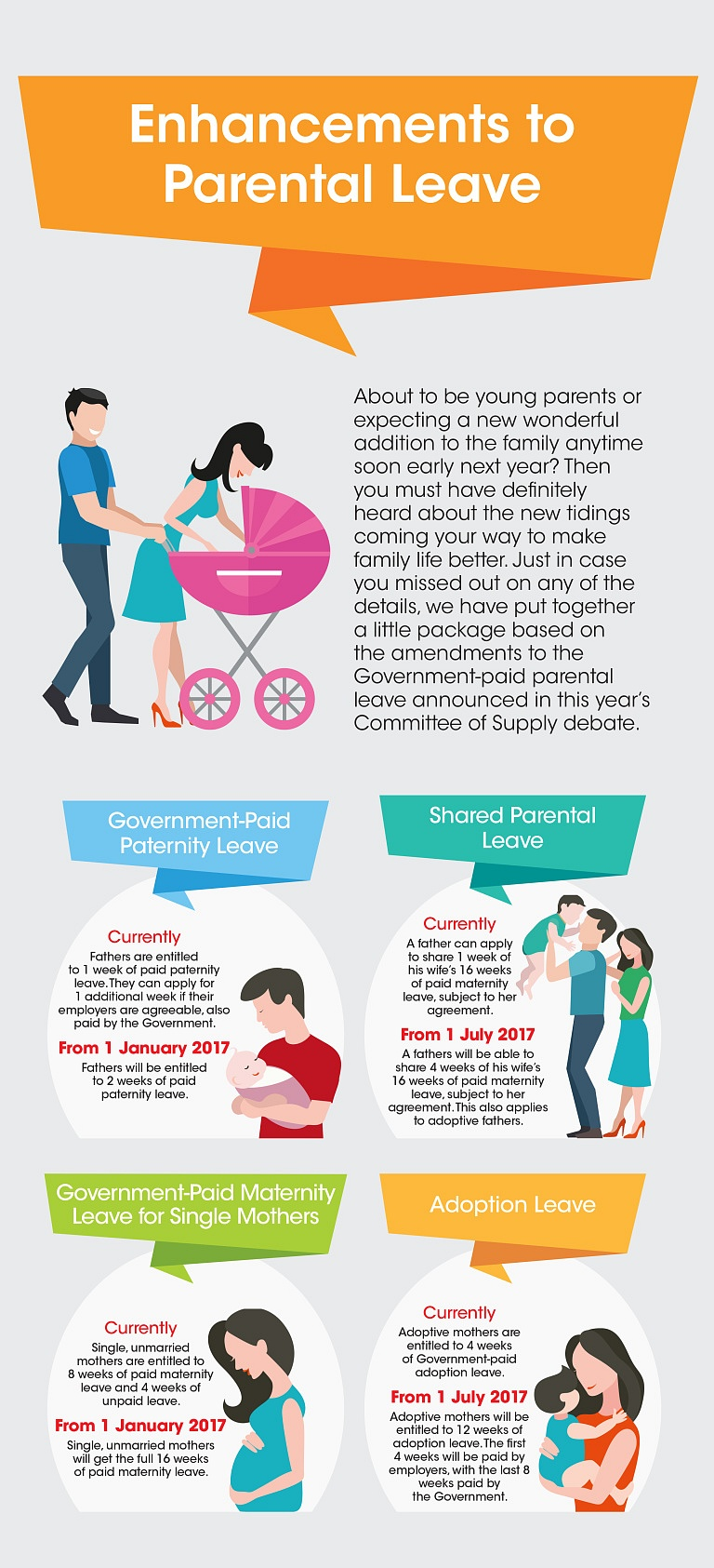should fathers get paternity leave The idea that dads need to bond with babies is starting to take hold  a lot of americans support paternity leave and companies are catching on.