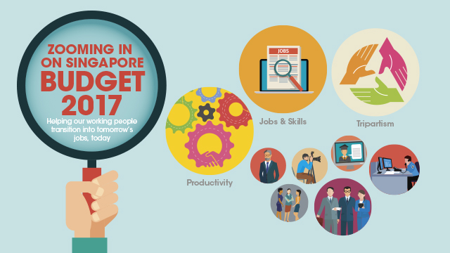 Check out our Labour Movement's Budget Wishlist here