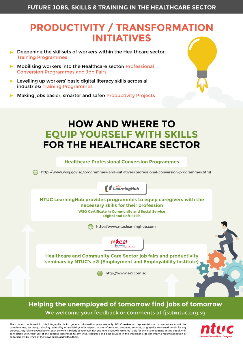 FJST-–-Healthcare-Infographics_A3-Poster-3