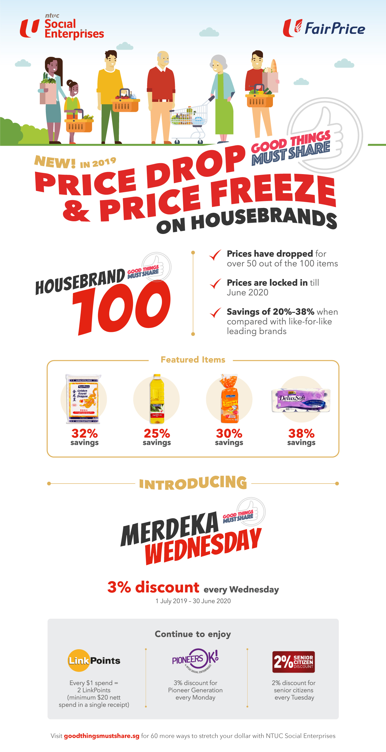 stretch your dollar with FairPrice