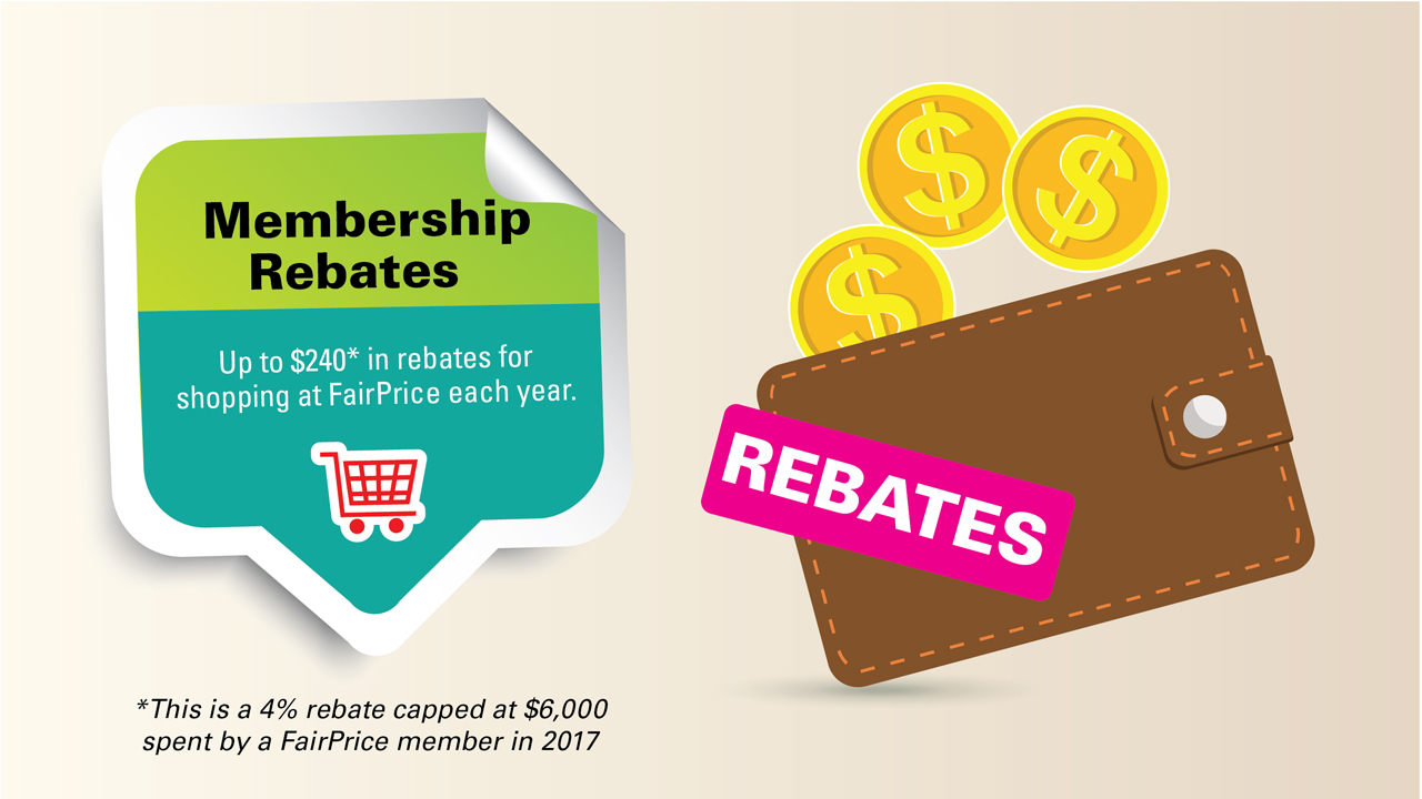 FairPrice members can receive rebates of up to 4% each year