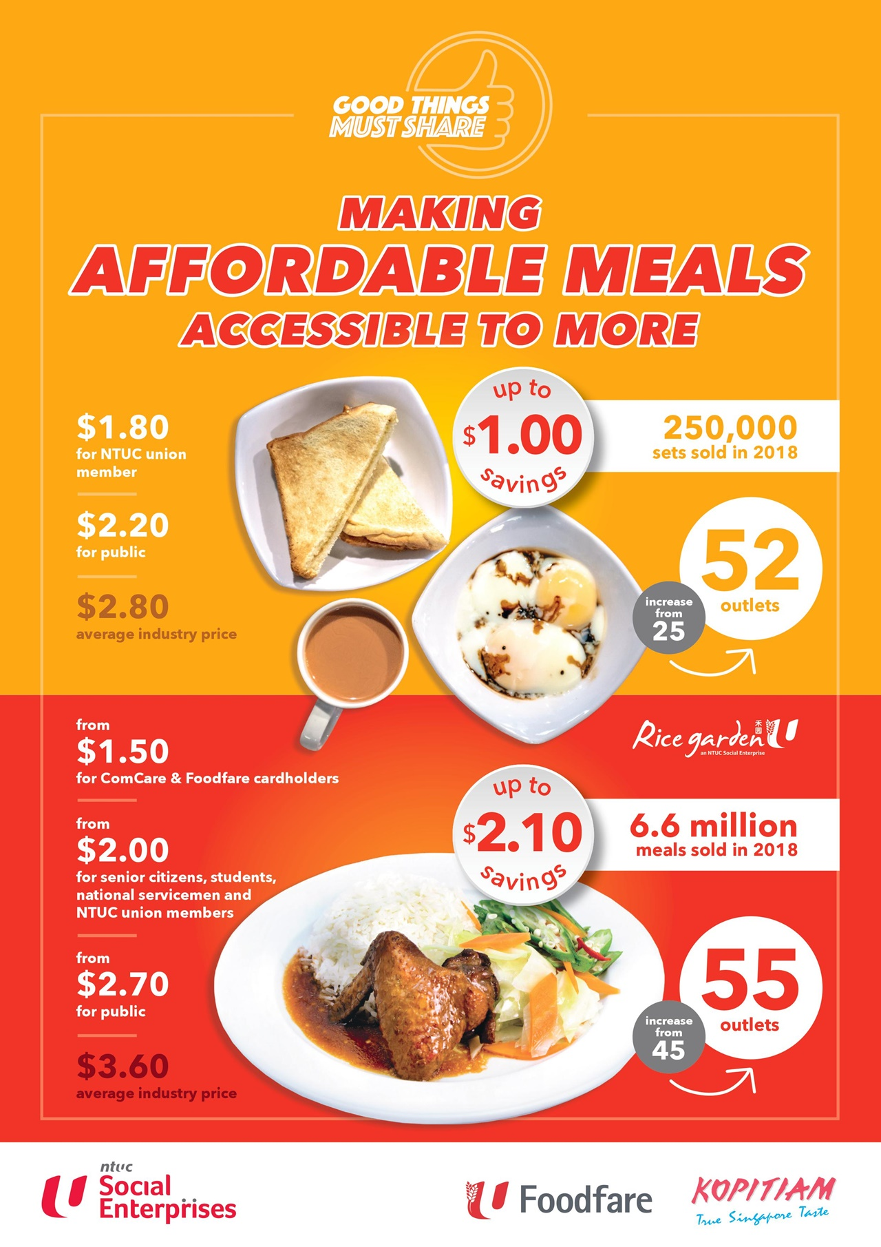 Foodfare and Kopitiam offers