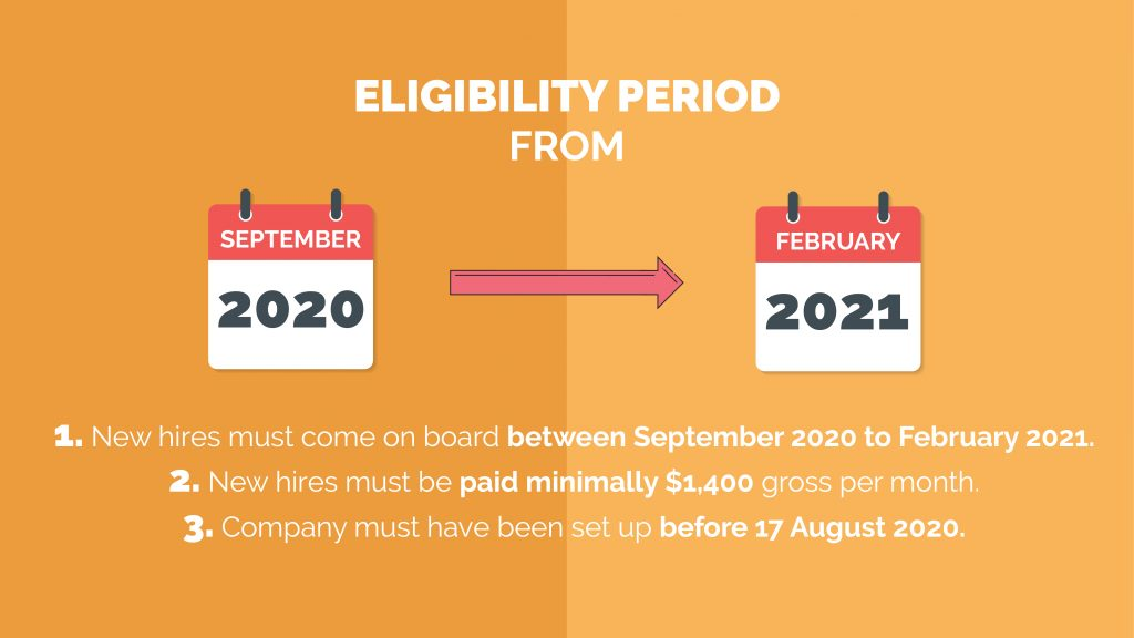graphics; jobs growth incentive benefits employers eligibility