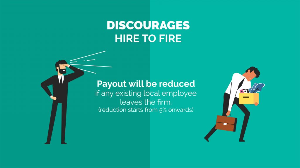 graphics; jobs growth incentive benefits discourages employers from hiring to fire