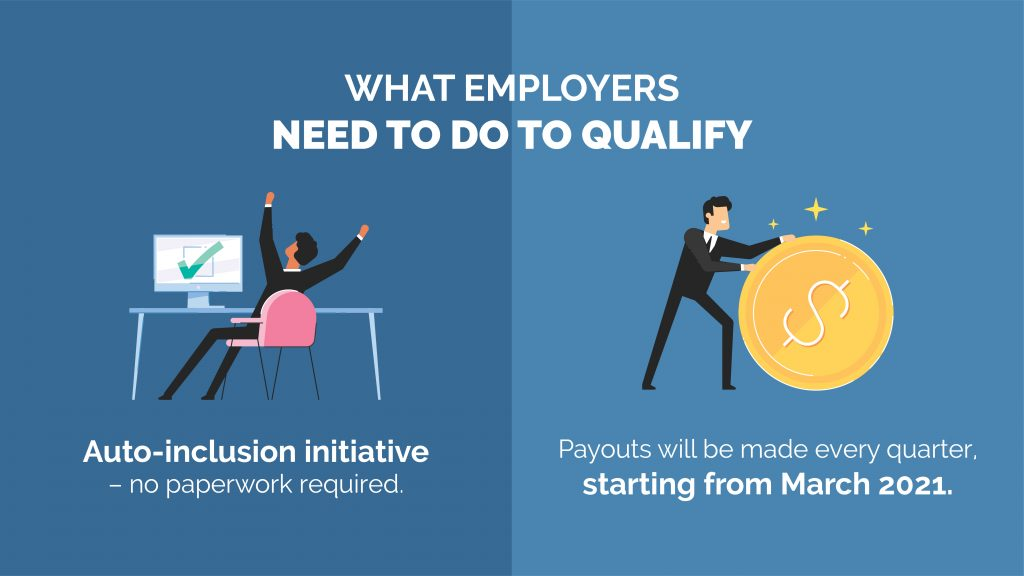graphics; jobs growth incentive benefits what employers need to do to qualify